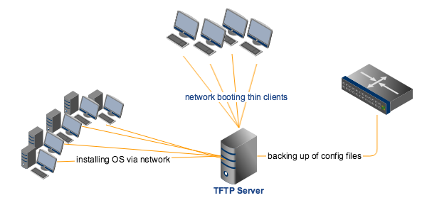 tftp-server