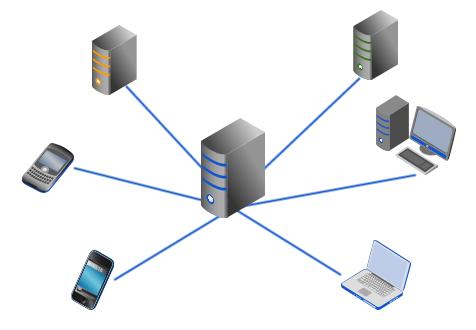 04 ftp server mobile client servers