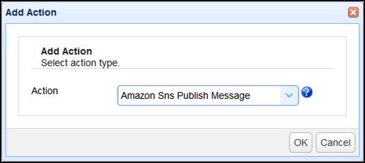 015 - amazon sns publish message trigger action