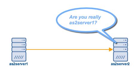 as2_client_authentication