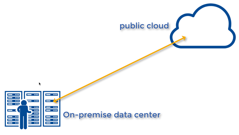hybrid cloud infrastructure