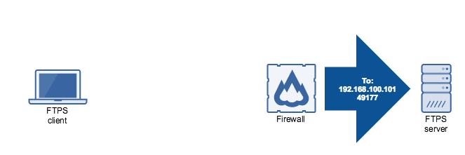ftp pasv aware firewall 2.png