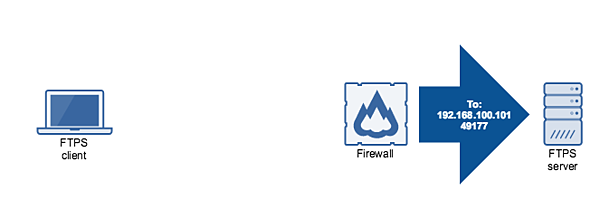 ftp pasv aware firewall 2.png