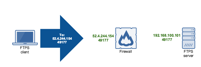ftp pasv aware firewall.png