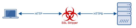 ssl_stripping.png