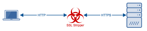 ssl_stripping.png