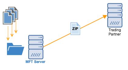 zip_upload_trading_partner.png