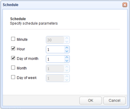 load test schedule 1st day of month 1am