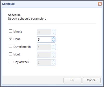 load test schedule 5am