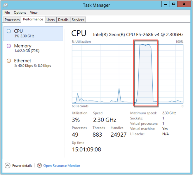 load testing cpu performance file transfer only