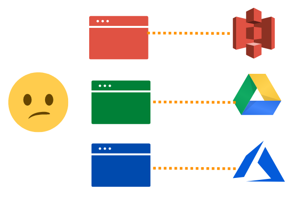 multiple user interfaces multiple cloud storage