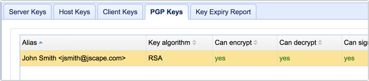 newly generated pgp key