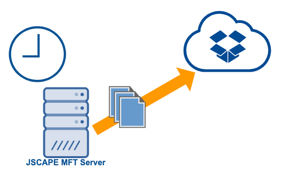 scheduled_upload_to_google_cloud_storage-1