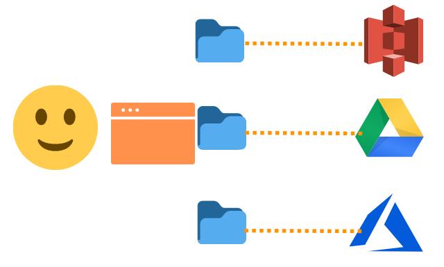 single user account multiple cloud storage