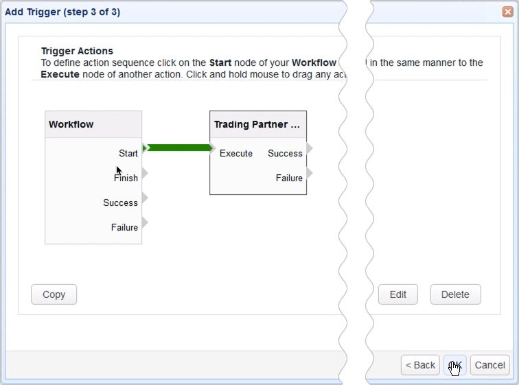 sync remote ftp to s3 - trading partner synchronization ok