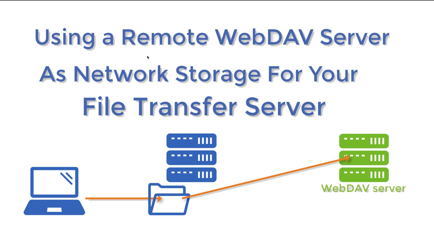webdav server for network storage youtube thumb
