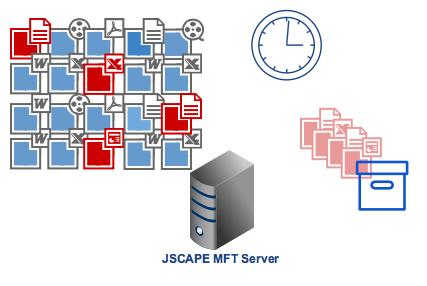 zip_files_on_ftp_server